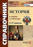 Лебедева. Справочник. История в схемах и таблицах 5-11 класс.