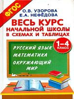 Узорова. Весь курс начальной школы в схемах и таблицах 1-4 класс. (ФГОС).