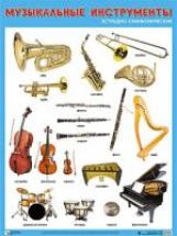 Плакат. Музыкальные инструменты эстрадно-симфонического оркестра. (50х70)