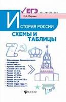Маркин. История России: схемы и таблицы: подготовка к ЕГЭ.