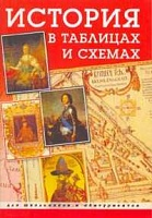 В таблицах и схемах для школьников и абитуриентов. История. (ФГОС)/ Тимофеев.