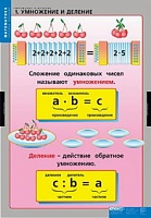 Компл. таблиц. Математика. Умножение и деление. (8 табл.) + методика.