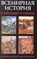 В таблицах и схемах. Всемирная история./ Трещеткина.