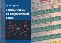 Турова. Таблицы-схемы по неорганической химии.