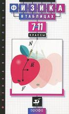 Орлов. Физика в таблицах. 7-11 кл. Справочное пособие.