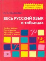 Соловьева. Весь русский язык в таблицах.